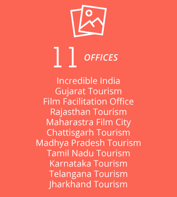 Film Offices States