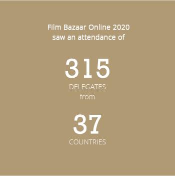 Film Bazaar 2020Delegate Atteneded 315